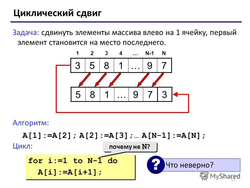 11 Циклический сдвиг Задача: сдвинуть элементы массива влево на 1 ячейку, первый элемент становится на место последнего. Алгоритм: A[1]:=A[2]; A[2]:=A[3];… A[N-1]:=A[N]; Цикл: 3581…97 1234…N-1N 581…973 for i:=1 to N-1 do A[i]:=A[i+1]; for i:=1 to N-1