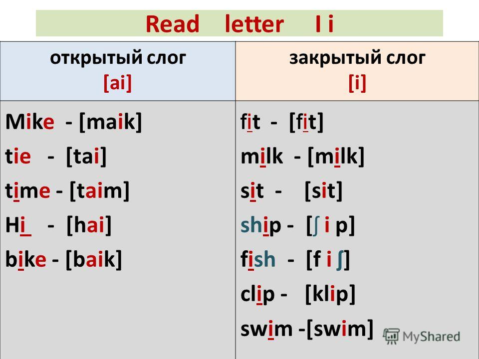 Read letter I i открытый слог [ai] закрытый слог [i] Mike - [maik] tie - [tai] time - [taim] Hi - [hai] bike - [baik] fi t - [ fi t] milk - [milk] sit - [sit] ship - [ʃ i p] fish - [f i ʃ] clip - [klip] swim -[swim]