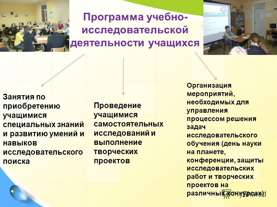 Программа учебно- исследовательской деятельности учащихся Занятия по приобретению учащимися специальных знаний и развитию умений и навыков исследовательского поиска Проведение учащимися самостоятельных исследований и выполнение творческих проектов Ор