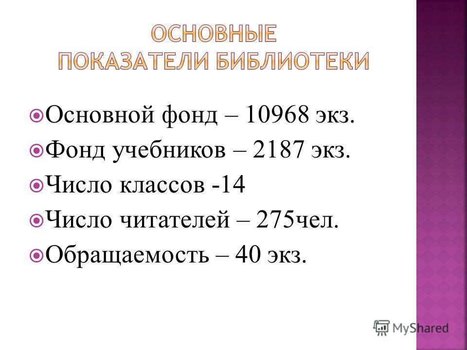 Основной фонд – 10968 экз. Фонд учебников – 2187 экз. Число классов -14 Число читателей – 275чел. Обращаемость – 40 экз.