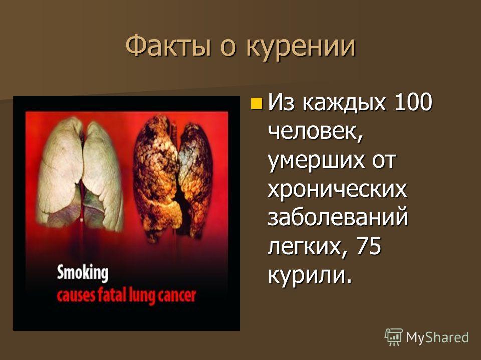Факты о курении Из каждых 100 человек, умерших от хронических заболеваний легких, 75 курили.