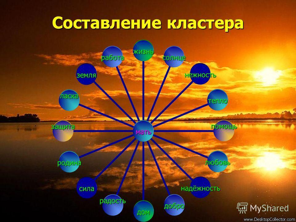 Составление кластера мать жизнь солнце нежность тепло помощь любовь надёжность добро дом радость сила родина защита ласка земля работа