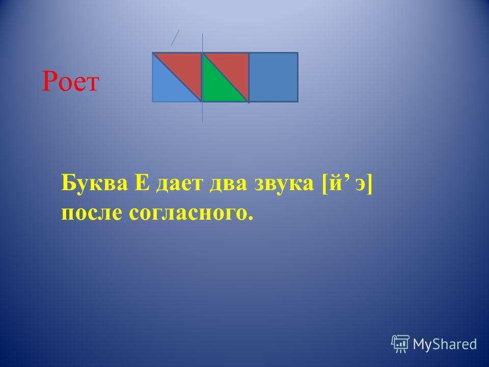 Роет Буква Е дает два звука [й э] после согласного.