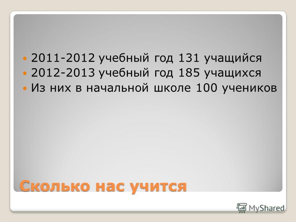 Сколько нас учится 2011-2012 учебный год 131 учащийся 2012-2013 учебный год 185 учащихся Из них в начальной школе 100 учеников