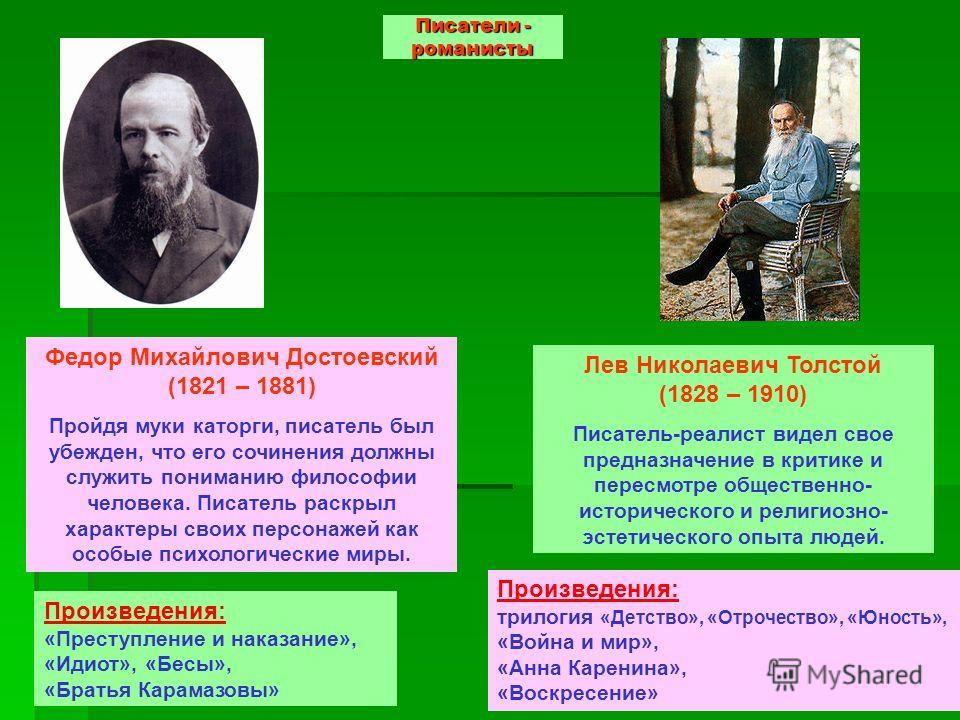 Писатели - романисты Федор Михайлович Достоевский (1821 – 1881) Пройдя муки каторги, писатель был убежден, что его сочинения должны служить пониманию философии человека. Писатель раскрыл характеры своих персонажей как особые психологические миры. Лев