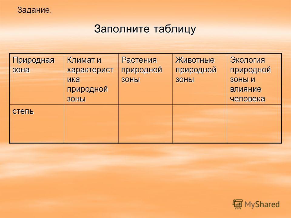 Заполните таблицу Природная зона Климат и характерист ика природной зоны Растения природной зоны Животные природной зоны Экология природной зоны и влияние человека степь Задание.