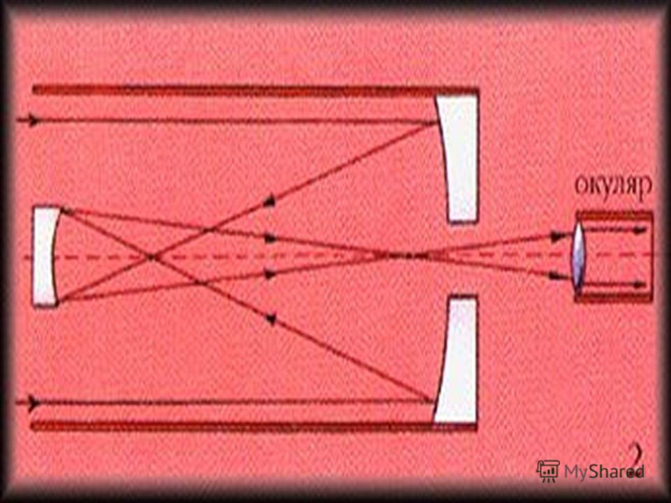 Как сделать простой телескоп