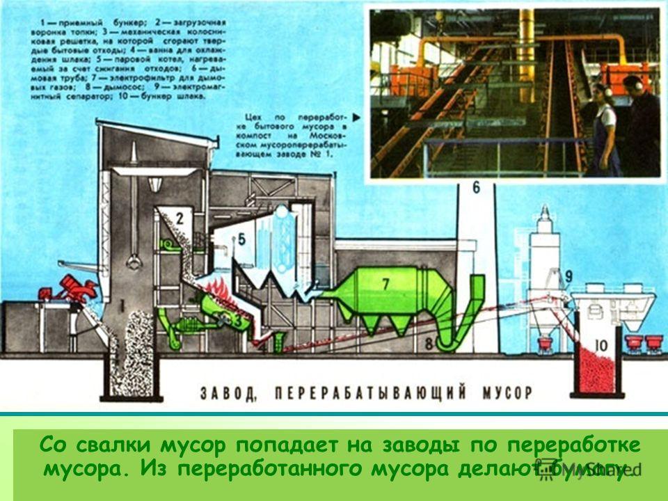 ПР Со свалки мусор попадает на заводы по переработке мусора. Из переработанного мусора делают бумагу.