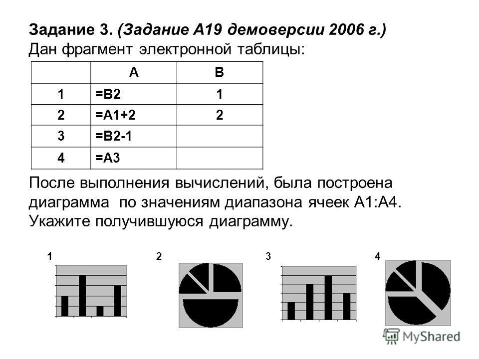 Задание 3. (Задание А19 демоверсии 2006 г.) Дан фрагмент электронной таблицы: После выполнения вычислений, была построена диаграмма по значениям диапазона ячеек A1:A4. Укажите получившуюся диаграмму. АВ 1=B21 2=A1+22 3=B2-1 4=A3 1234