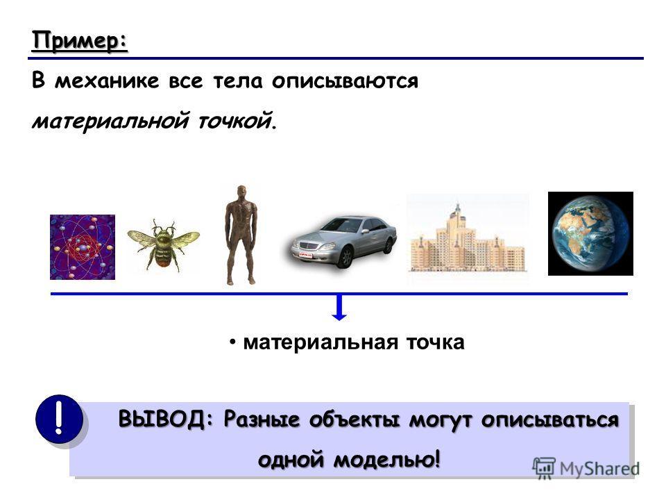 ВЫВОД: Разные объекты могут описываться ВЫВОД: Разные объекты могут описываться одной моделью! ВЫВОД: Разные объекты могут описываться ВЫВОД: Разные объекты могут описываться одной моделью! !! материальная точка Пример: В механике все тела описываютс