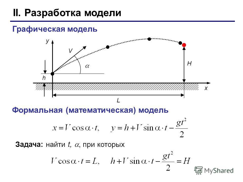 y x II. Разработка модели Графическая модель H L h Формальная (математическая) модель V Задача: найти t,, при которых