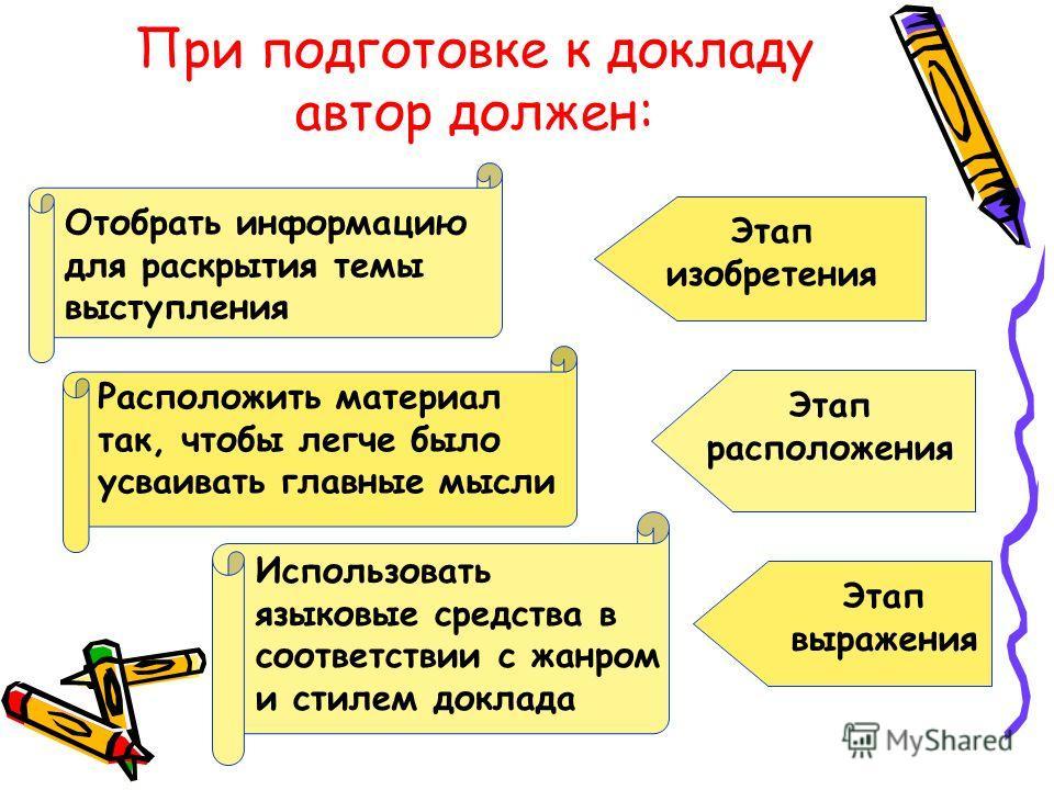 При подготовке к докладу автор должен: Отобрать информацию для раскрытия темы выступления Этап изобретения Расположить материал так, чтобы легче было усваивать главные мысли Этап расположения Использовать языковые средства в соответствии с жанром и с