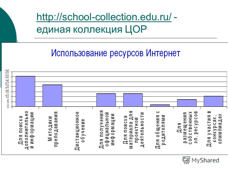 http://school-collection.edu.ru/http://school-collection.edu.ru/ - единая коллекция ЦОР