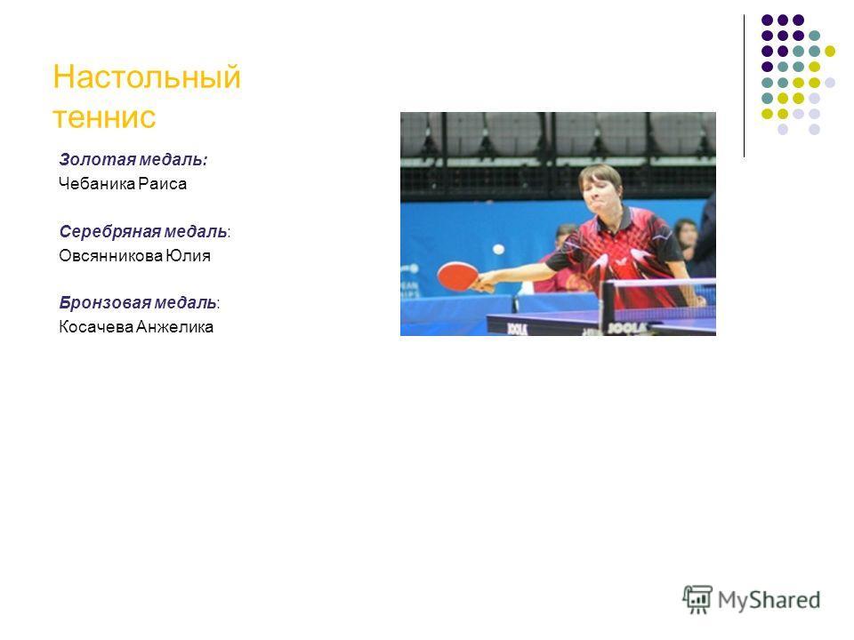 Настольный теннис Золотая медаль: Чебаника Раиса Серебряная медаль: Овсянникова Юлия Бронзовая медаль: Косачева Анжелика