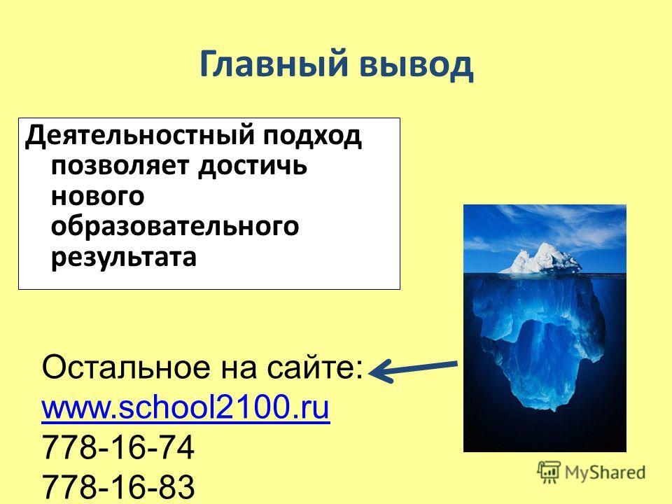 Главный вывод Деятельностный подход позволяет достичь нового образовательного результата Остальное на сайте: www.school2100.ru 778-16-74 778-16-83