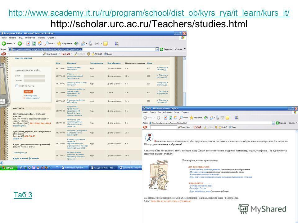 http://www.academy.it.ru/ru/program/school/dist_ob/kyrs_rya/it_learn/kurs_it/ http://www.academy.it.ru/ru/program/school/dist_ob/kyrs_rya/it_learn/kurs_it/ http://scholar.urc.ac.ru/Teachers/studies.html Таб 3