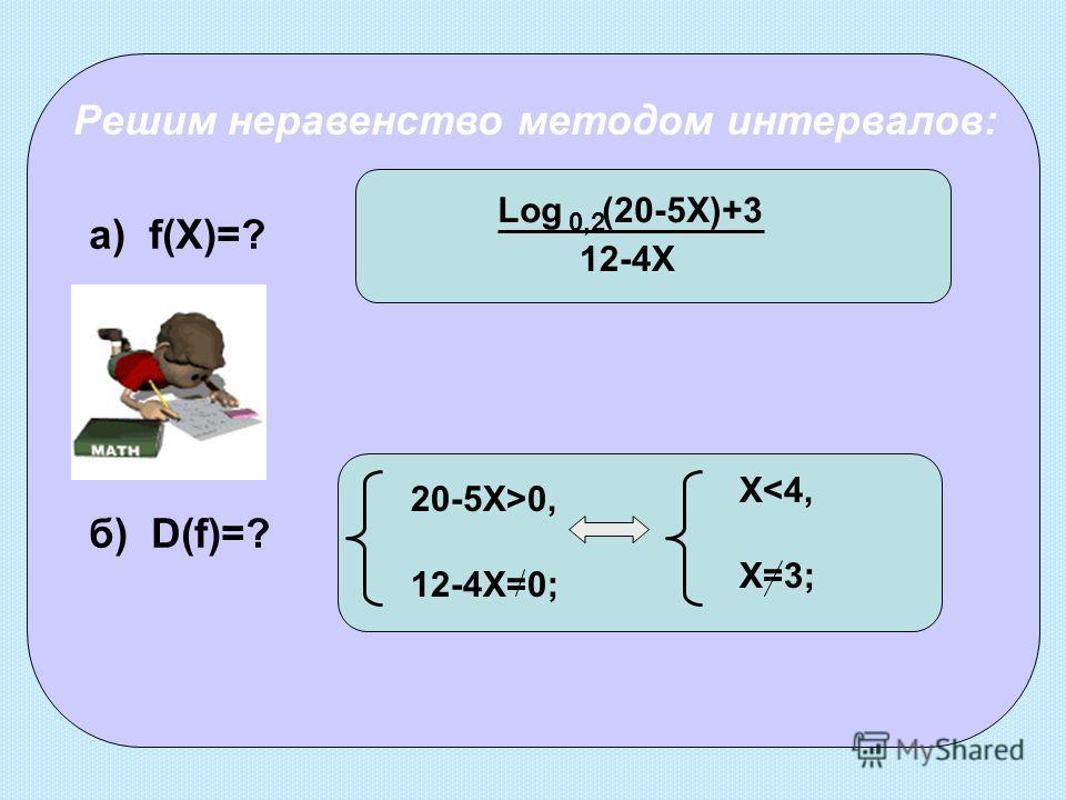 Решим неравенство методом интервалов: а) f(X)=? б) D(f)=? Log (20-5X)+3 0,2 12-4X 20-5X>0, 12-4X=0; X