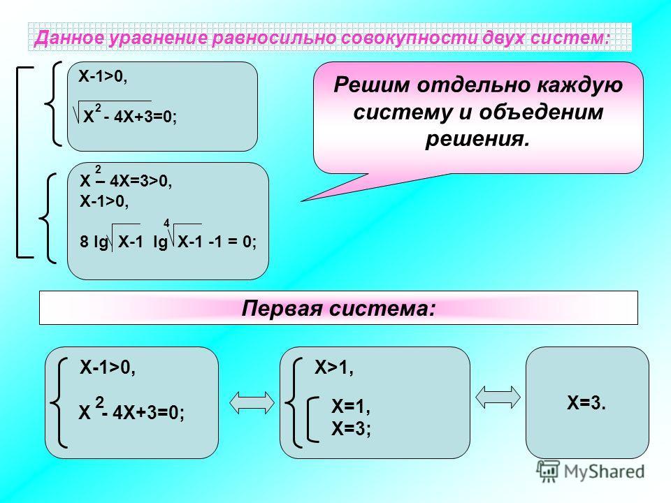 Данное уравнение равносильно совокупности двух систем: Решим отдельно каждую систему и объеденим решения. Х-1>0, Х - 4Х+3=0; Х – 4Х=3>0, X-1>0, 8 lg X-1 lg X-1 -1 = 0; 2 2 4 Первая система: X=3. Х-1>0, X - 4X+3=0; 2 X>1, X=1, X=3;