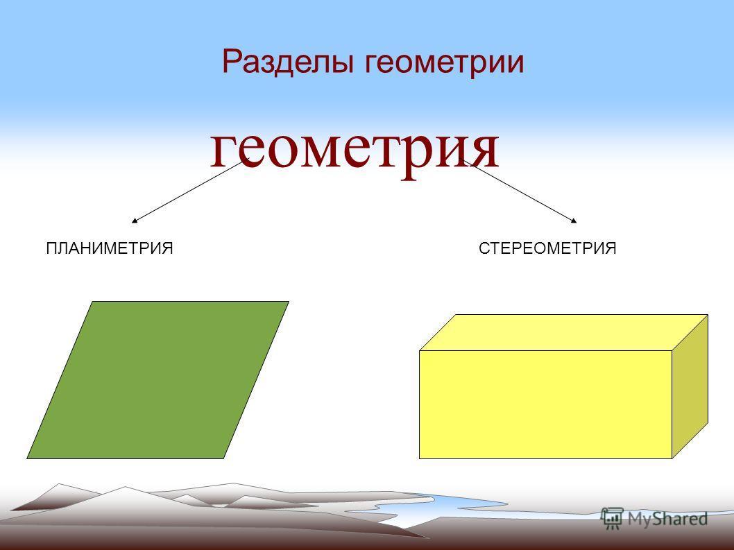 геометрия ПЛАНИМЕТРИЯСТЕРЕОМЕТРИЯ Разделы геометрии