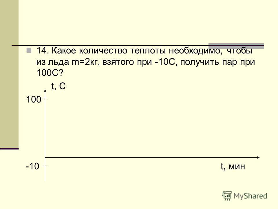 14. Какое количество теплоты необходимо, чтобы из льда m=2кг, взятого при -10С, получить пар при 100С? t, C 100 -10 t, мин