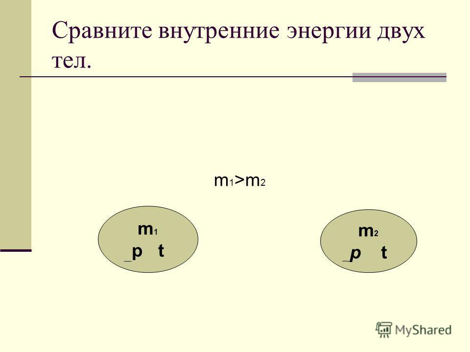Сравните внутренние энергии двух тел. m 1 >m 2 m 1 p t m 2 p t