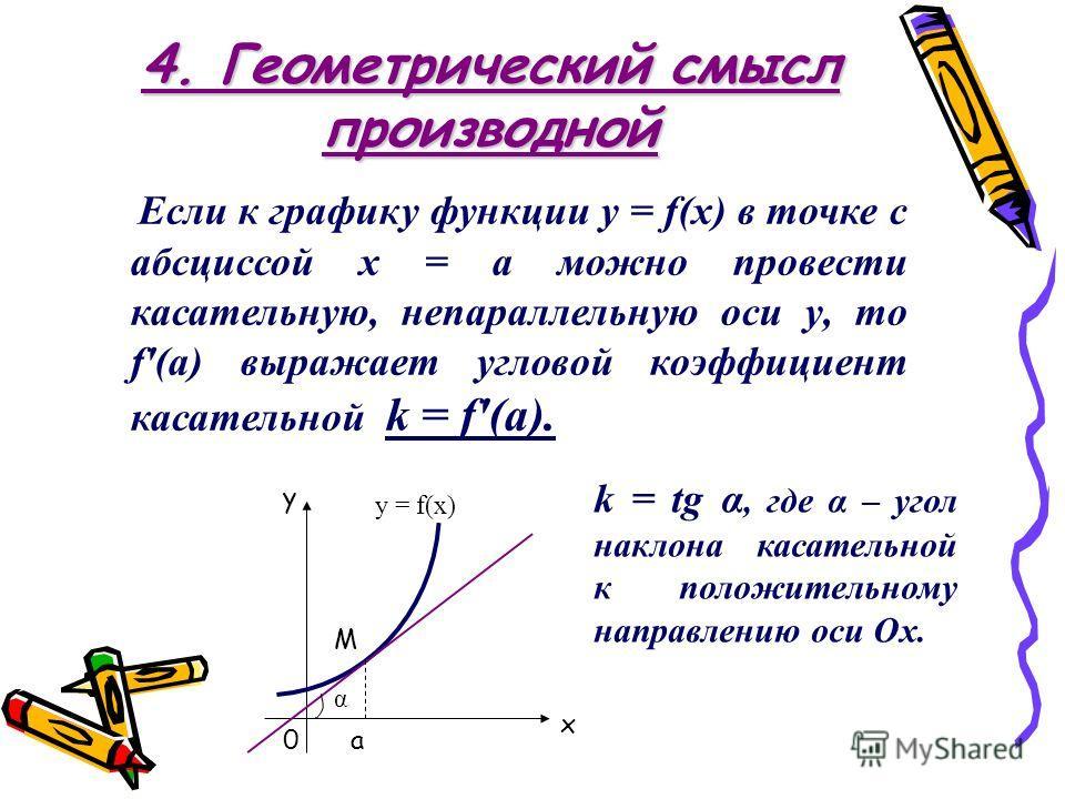 4. Геометрический смысл производной Если к графику функции y = f(x) в точке с абсциссой х = а можно провести касательную, непараллельную оси y, то f'(a) выражает угловой коэффициент касательной k = f'(a). M 0a α x y y = f(x) k = tg α, где α – угол на