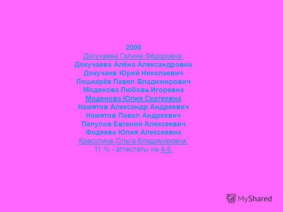 2000 Докучаева Галина Фёдоровна. Докучаева Алёна Александровна Докучаев Юрий Николаевич Лошкарёв Павел Владимирович Моденова Любовь Игоревна Моденова Юлия Сергеевна Намятов Александр Андреевич Намятов Павел Андреевич Папулов Евгений Алексеевич Фодеев