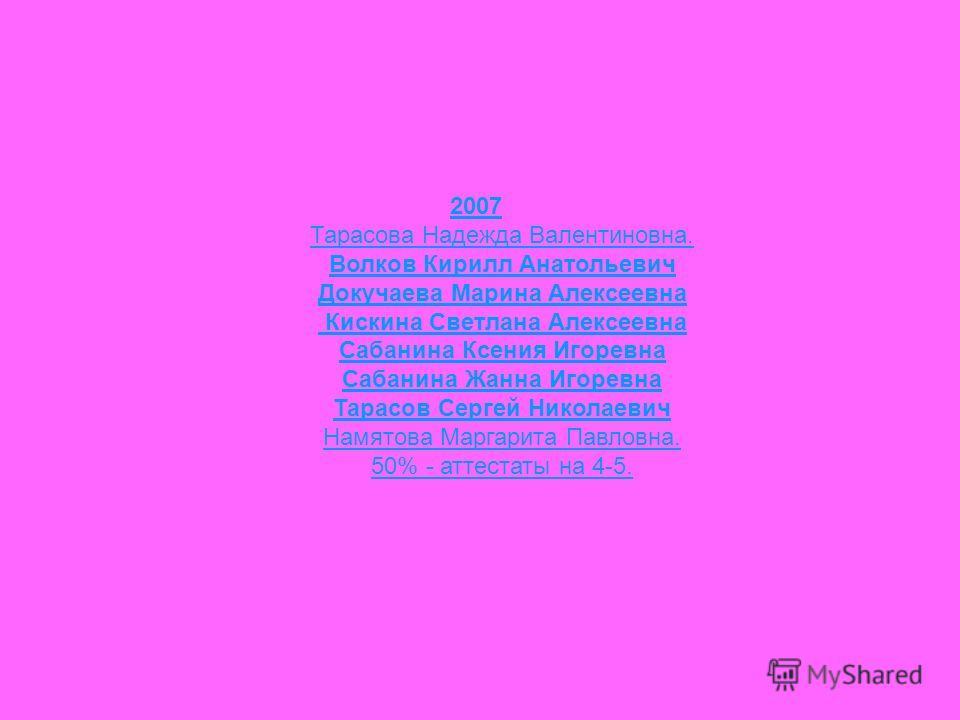 2007 Тарасова Надежда Валентиновна. Волков Кирилл Анатольевич Докучаева Марина Алексеевна Кискина Светлана Алексеевна Сабанина Ксения Игоревна Сабанина Жанна Игоревна Тарасов Сергей Николаевич Намятова Маргарита Павловна. 50% - аттестаты на 4-5.
