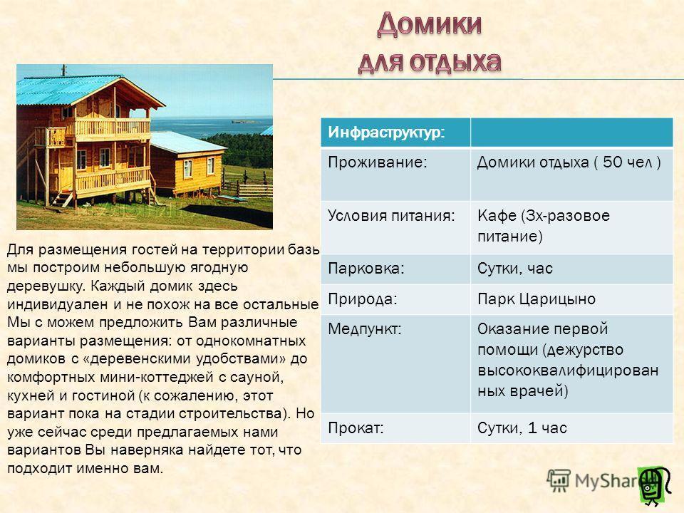 Для размещения гостей на территории базы мы построим небольшую ягодную деревушку. Каждый домик здесь индивидуален и не похож на все остальные. Мы с можем предложить Вам различные варианты размещения: от однокомнатных домиков с « деревенскими удобства