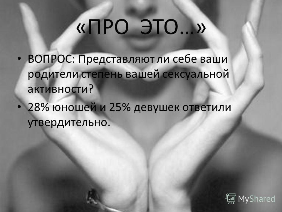 «ПРО ЭТО…» ВОПРОС: Представляют ли себе ваши родители степень вашей сексуальной активности? 28% юношей и 25% девушек ответили утвердительно.