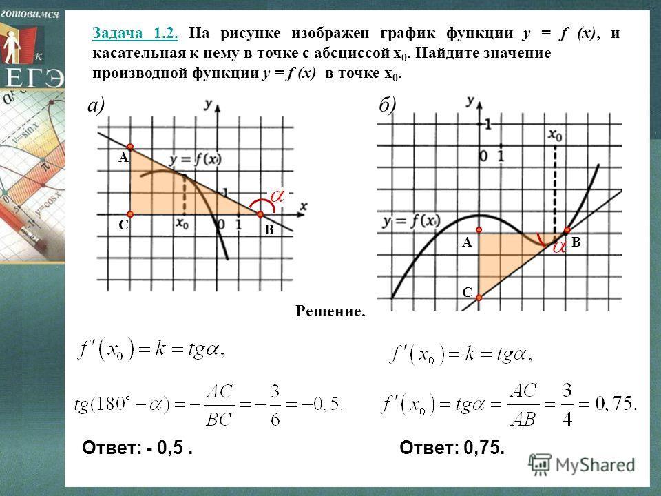 Задача 1.2. На рисунке изображен график функции y = f (x), и касательная к нему в точке с абсциссой х 0. Найдите значение производной функции y = f (x) в точке х 0. Решение. Ответ: - 0,5.Ответ: 0,75. А С В С В А a)б)б)