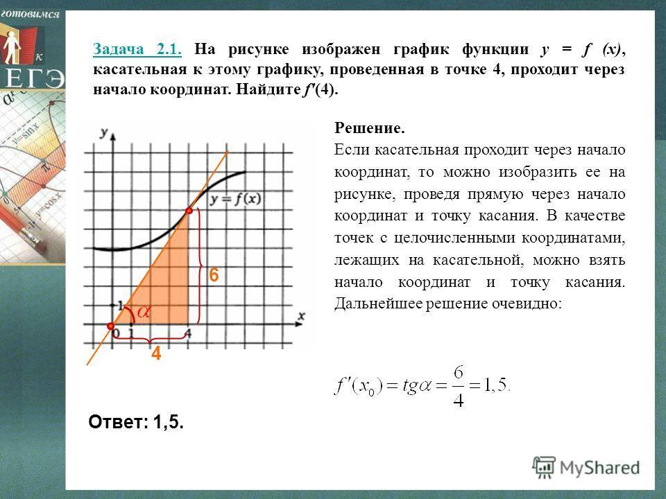 Задача 2.1. На рисунке изображен график функции y = f (x), касательная к этому графику, проведенная в точке 4, проходит через начало координат. Найдите f'(4). Решение. Если касательная проходит через начало координат, то можно изобразить ее на рисунк