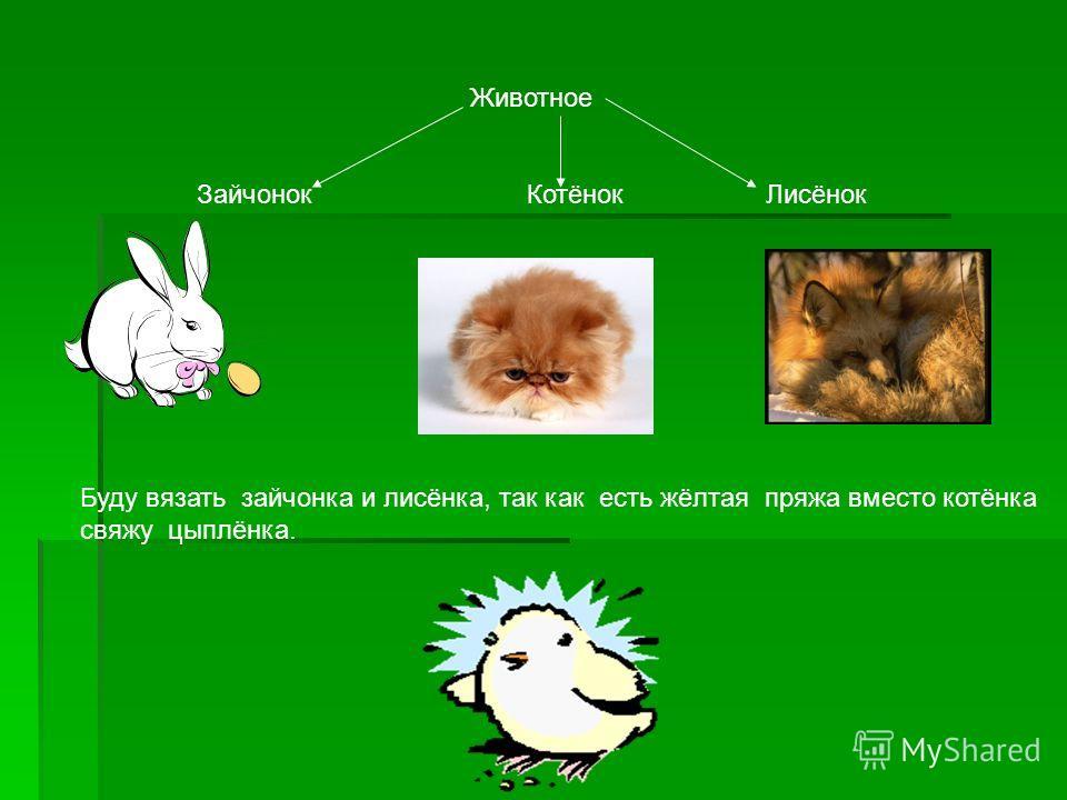 Животное Зайчонок Котёнок Лисёнок Буду вязать зайчонка и лисёнка, так как есть жёлтая пряжа вместо котёнка свяжу цыплёнка.