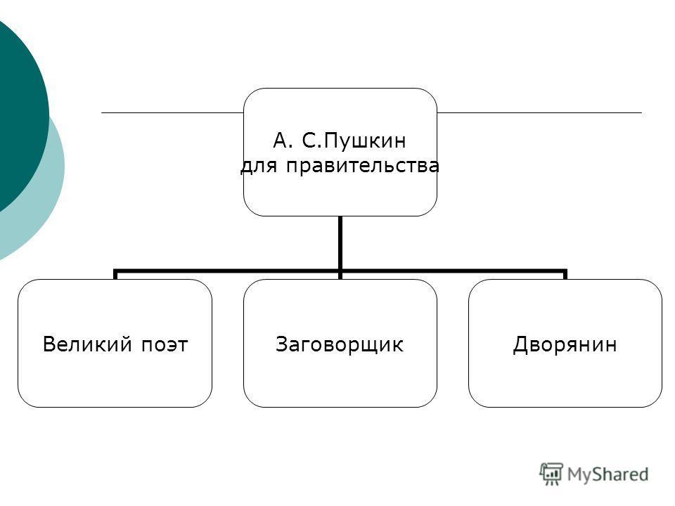А. С.Пушкин для правительства Великий поэтЗаговорщикДворянин