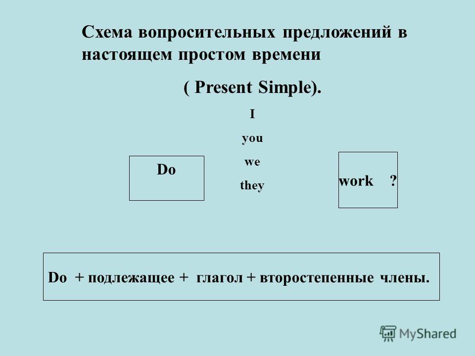Схема вопросительных предложений в настоящем простом времени ( Present Simple). I you we they Do work ? Do + подлежащее + глагол + второстепенные члены.