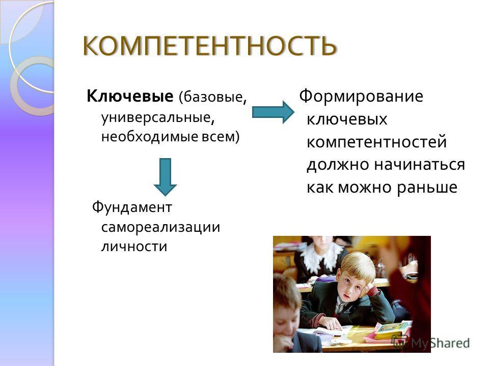 КОМПЕТЕНТНОСТЬ Ключевые ( базовые, универсальные, необходимые всем ) Фундамент самореализации личности Формирование ключевых компетентностей должно начинаться как можно раньше