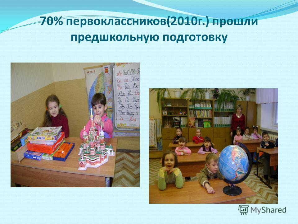 70% первоклассников(2010г.) прошли предшкольную подготовку