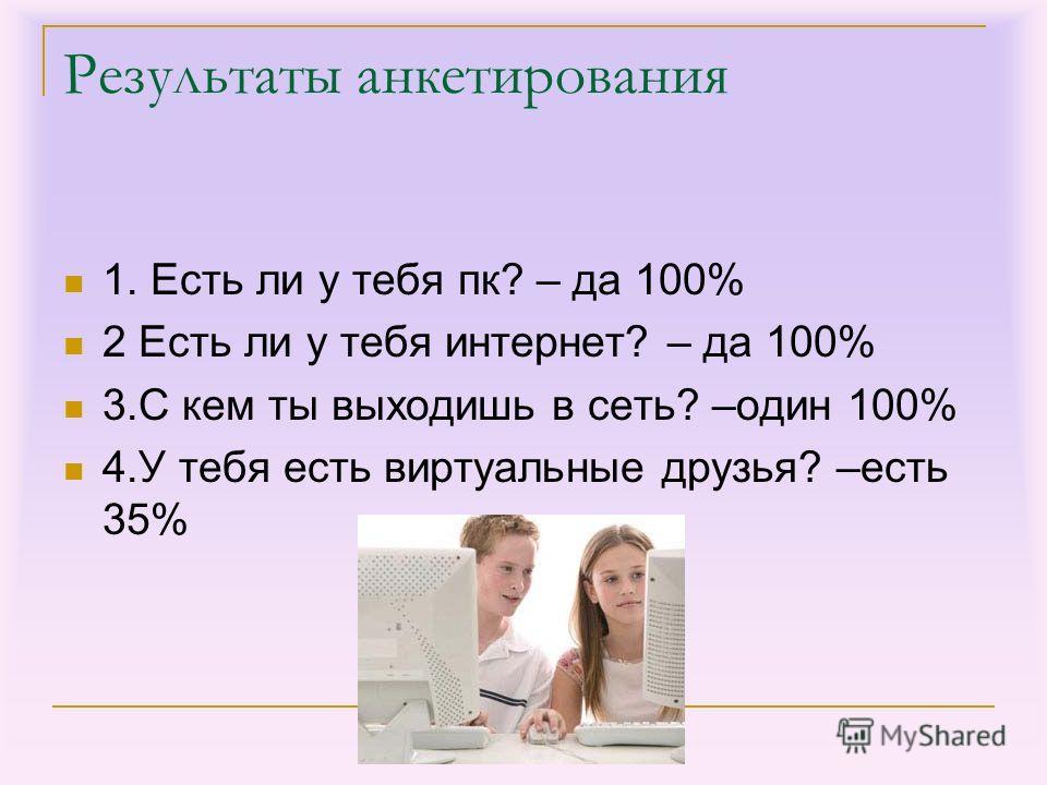 Результаты анкетирования 1. Есть ли у тебя пк? – да 100% 2 Есть ли у тебя интернет? – да 100% 3.С кем ты выходишь в сеть? –один 100% 4.У тебя есть виртуальные друзья? –есть 35%