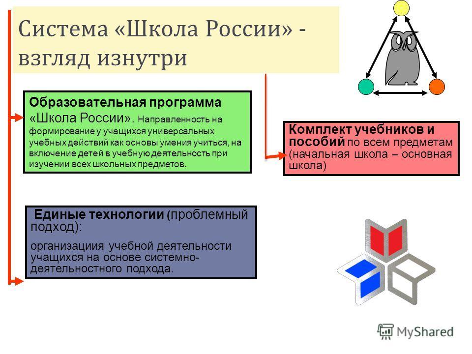 Система « Школа России » - взгляд изнутри Образовательная программа «Школа России». Направленность на формирование у учащихся универсальных учебных действий как основы умения учиться, на включение детей в учебную деятельность при изучении всех школьн