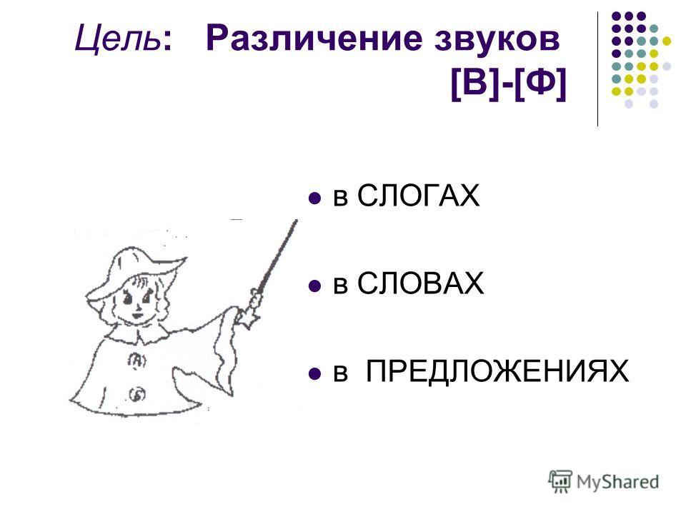 Цель: Различение звуков [В]-[Ф] в СЛОГАХ в СЛОВАХ в ПРЕДЛОЖЕНИЯХ