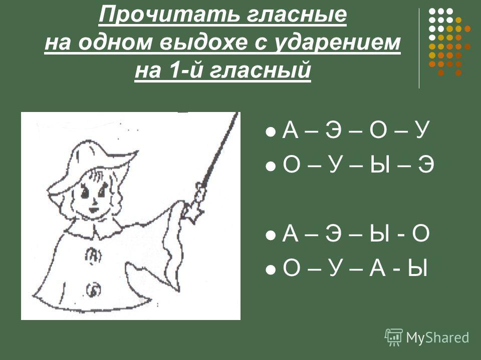 Прочитать гласные на одном выдохе с ударением на 1-й гласный А – Э – О – У О – У – Ы – Э А – Э – Ы - О О – У – А - Ы