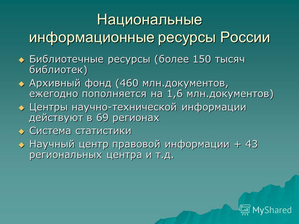 Национальные информационные ресурсы России Библиотечные ресурсы (более 150 тысяч библиотек) Библиотечные ресурсы (более 150 тысяч библиотек) Архивный фонд (460 млн.документов, ежегодно пополняется на 1,6 млн.документов) Архивный фонд (460 млн.докумен