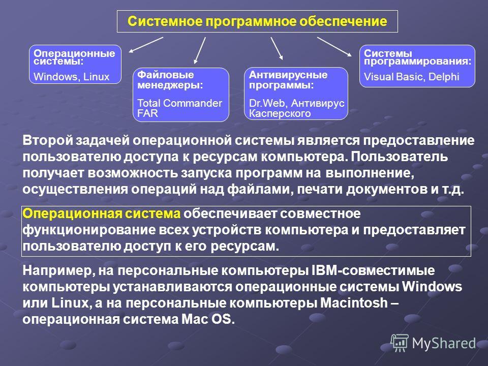 Системное программное обеспечение Антивирусные программы: Dr.Web, Антивирус Касперского Файловые менеджеры: Total Commander FAR Системы программирования: Visual Basic, Delphi Операционные системы: Windows, Linux Второй задачей операционной системы яв