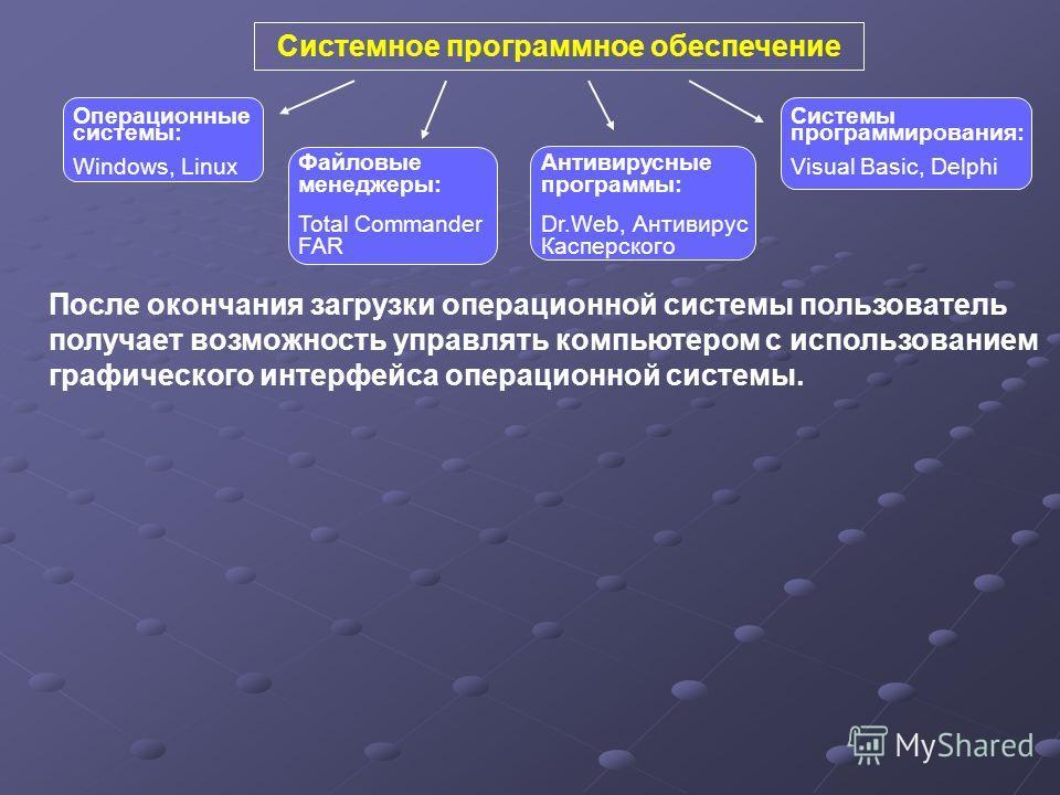 Системное программное обеспечение Антивирусные программы: Dr.Web, Антивирус Касперского Файловые менеджеры: Total Commander FAR Системы программирования: Visual Basic, Delphi Операционные системы: Windows, Linux После окончания загрузки операционной