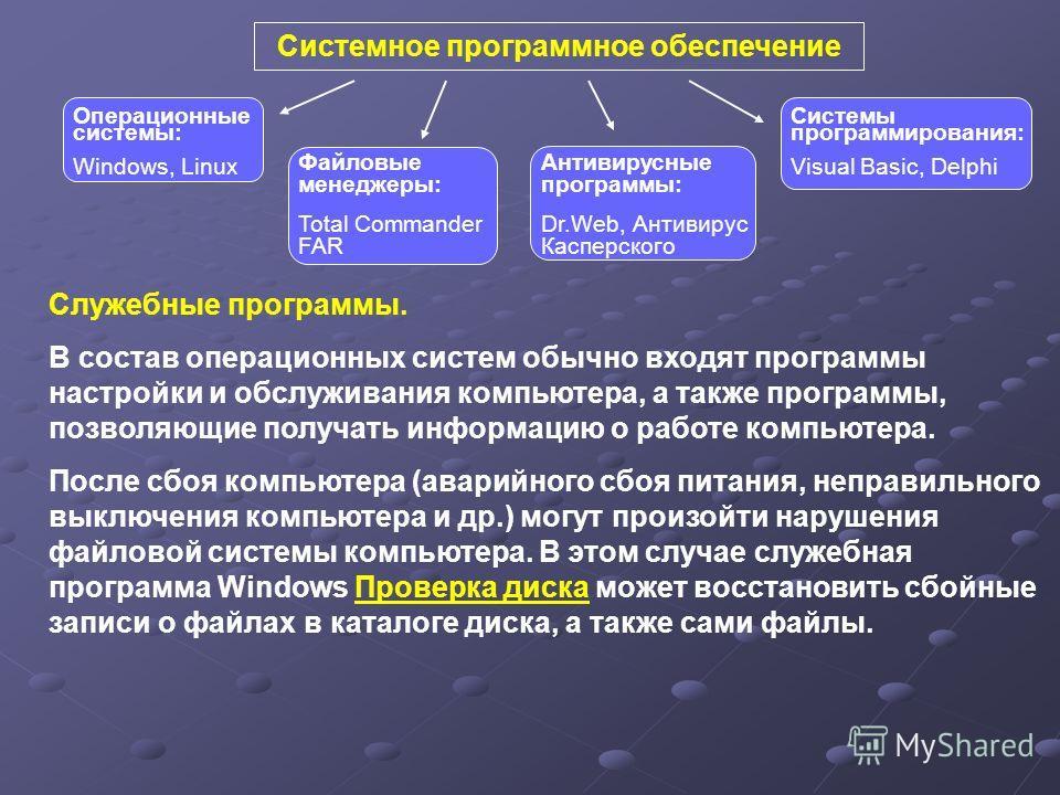 Системное программное обеспечение Антивирусные программы: Dr.Web, Антивирус Касперского Файловые менеджеры: Total Commander FAR Системы программирования: Visual Basic, Delphi Операционные системы: Windows, Linux Служебные программы. В состав операцио