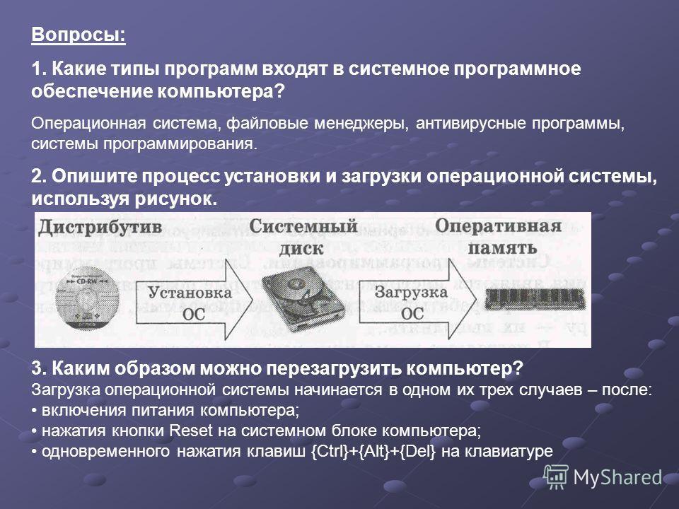 Вопросы: 1. Какие типы программ входят в системное программное обеспечение компьютера? Операционная система, файловые менеджеры, антивирусные программы, системы программирования. 2. Опишите процесс установки и загрузки операционной системы, используя