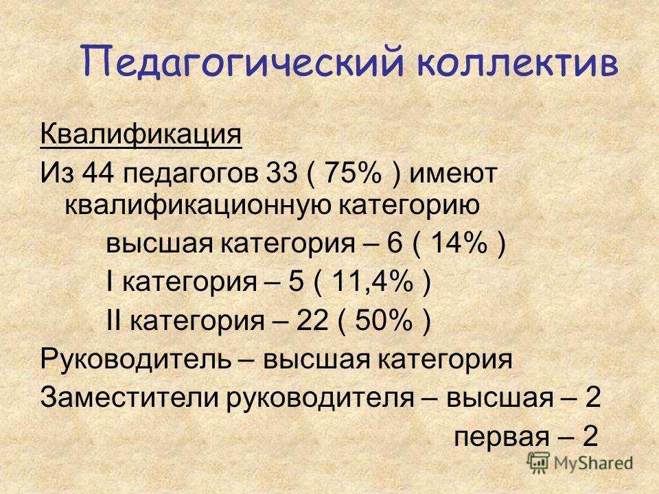 Педагогический коллектив Квалификация Из 44 педагогов 33 ( 75% ) имеют квалификационную категорию высшая категория – 6 ( 14% ) I категория – 5 ( 11,4% ) II категория – 22 ( 50% ) Руководитель – высшая категория Заместители руководителя – высшая – 2 п