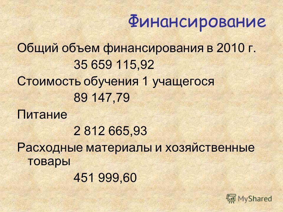 Финансирование Общий объем финансирования в 2010 г. 35 659 115,92 Стоимость обучения 1 учащегося 89 147,79 Питание 2 812 665,93 Расходные материалы и хозяйственные товары 451 999,60