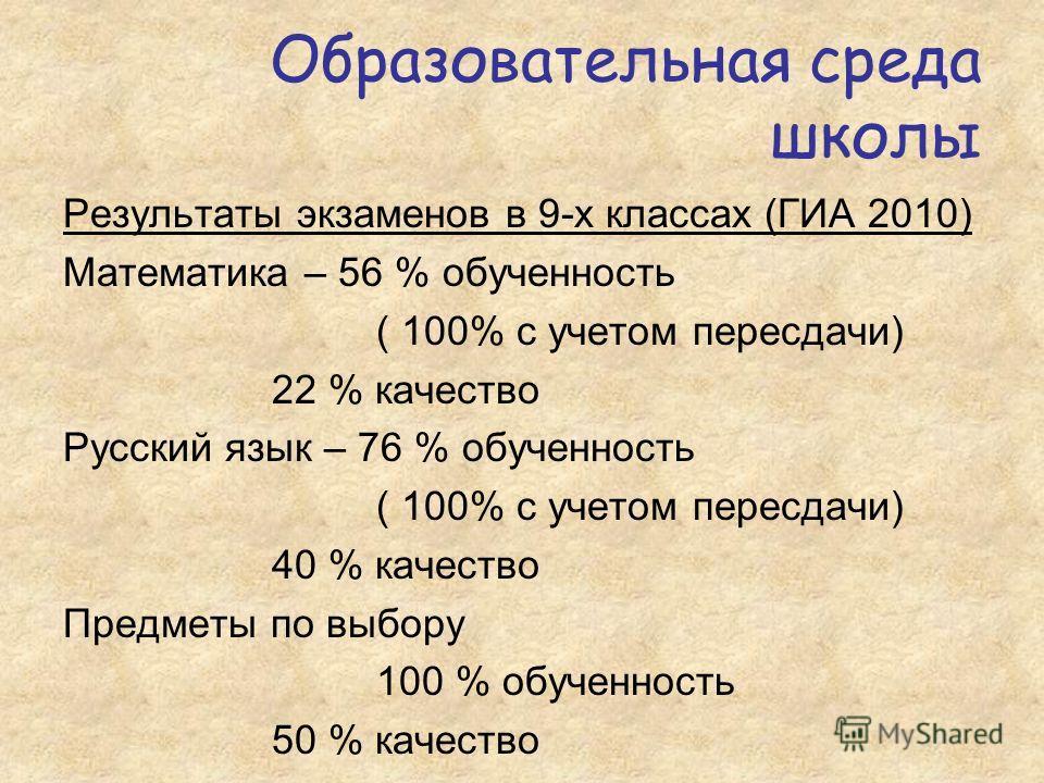 Образовательная среда школы Результаты экзаменов в 9-х классах (ГИА 2010) Математика – 56 % обученность ( 100% с учетом пересдачи) 22 % качество Русский язык – 76 % обученность ( 100% с учетом пересдачи) 40 % качество Предметы по выбору 100 % обученн