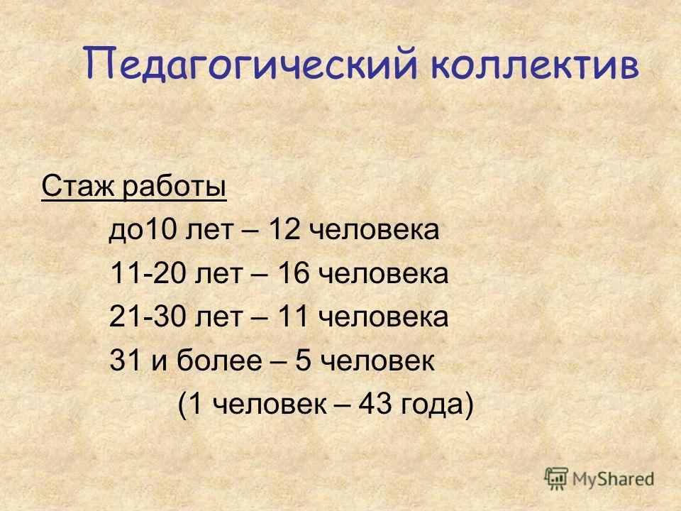 Педагогический коллектив Стаж работы до10 лет – 12 человека 11-20 лет – 16 человека 21-30 лет – 11 человека 31 и более – 5 человек (1 человек – 43 года)